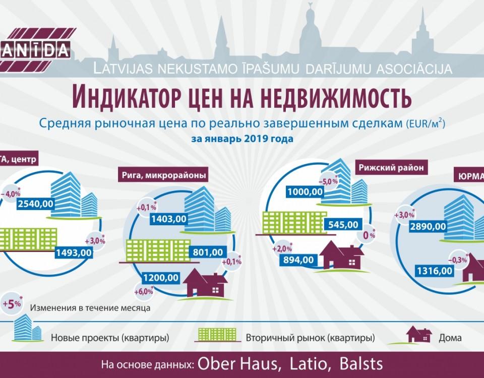 indikators_1240x849_janvaris_ru